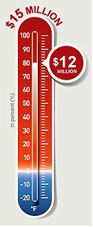 Malaria_Thermometer12 for web.jpg